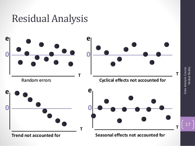 time series forecasting thesis Forecasting (user specified model) a common goal of time series analysis is extrapolating past behavior into the future the statgraphics forecasting procedures include random walks, moving averages, trend models, simple, linear, quadratic, and seasonal exponential smoothing, and arima parametric time series models.