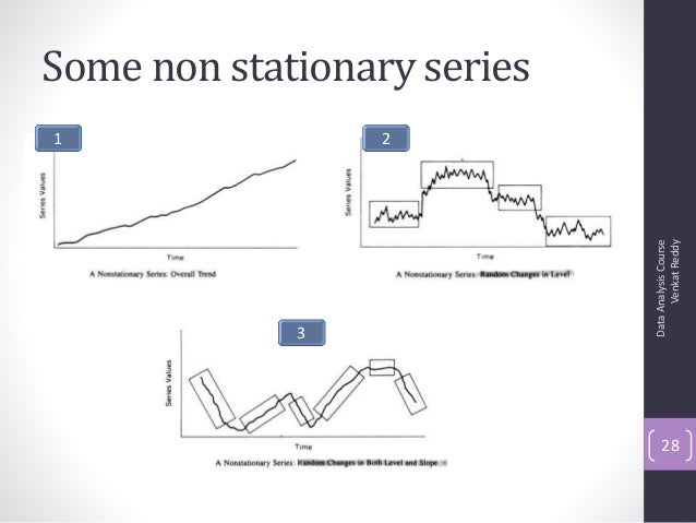 how to make a time series stationary