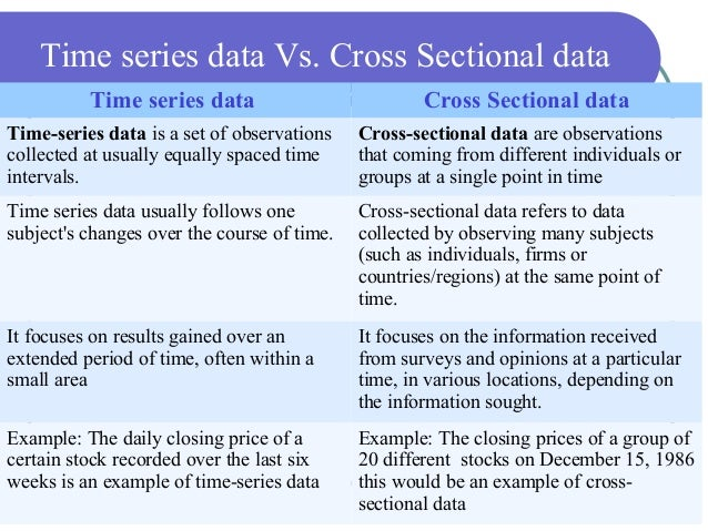 Advantages & Disadvantages of Cross-Sectional Studies ...