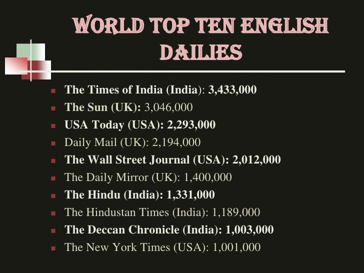 World Top Ten English            Dailies   The Times of India (India): 3,433,000   The Sun (UK): 3,046,000   USA Today ...