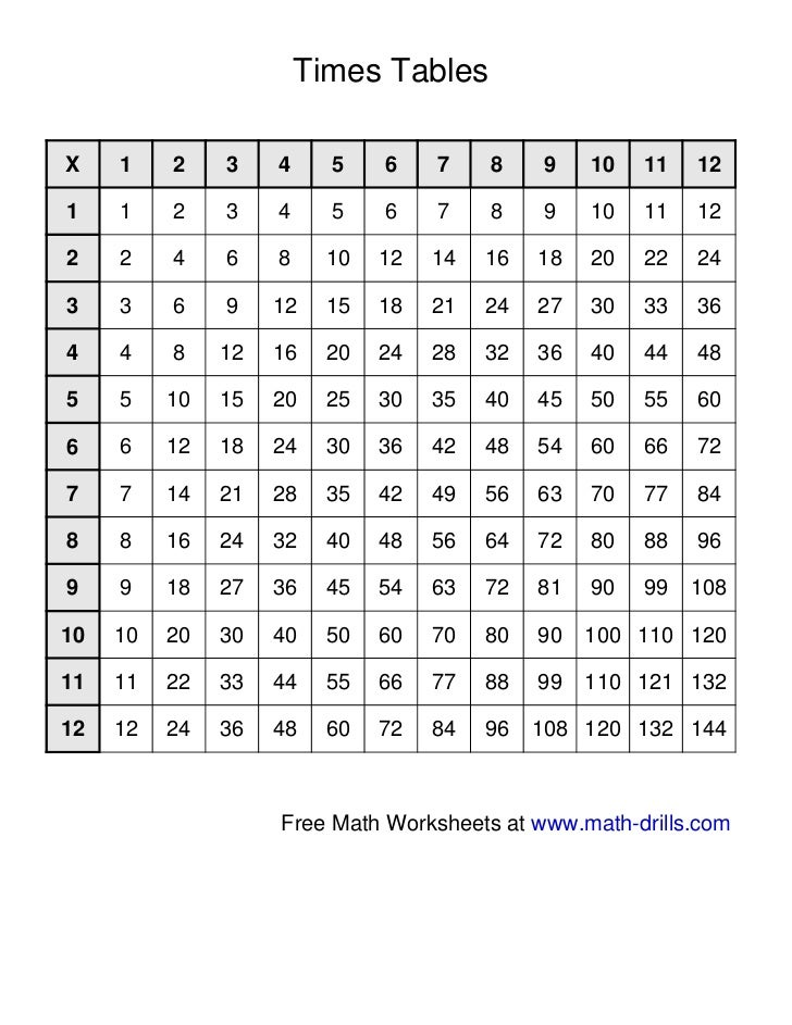 7 8 and 9 times table popflyboys for Multiplication table 6 7 8