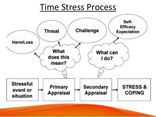 Time stress management presentation 5 ccuart Gallery