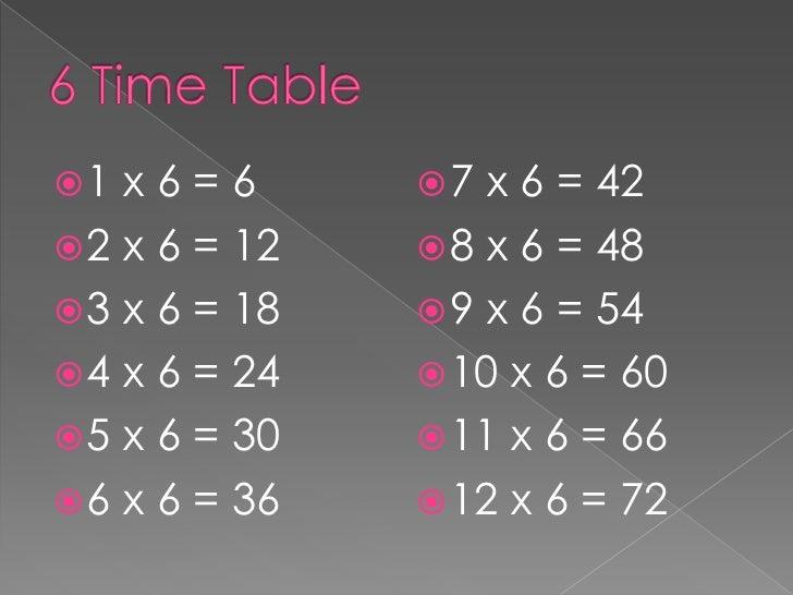 1  x6=6       7  x 6 = 42 2 x 6 = 12    8 x 6 = 48 3 x 6 = 18    9 x 6 = 54 4 x 6 = 24    10 x 6 = 60 5 x 6 = 30 ...