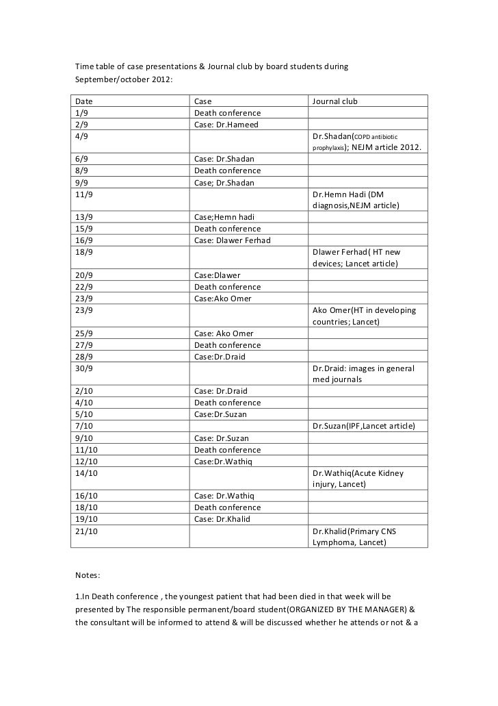 Time table of case presentations & Journal club by board students duringSeptember/october 2012:Date                       ...