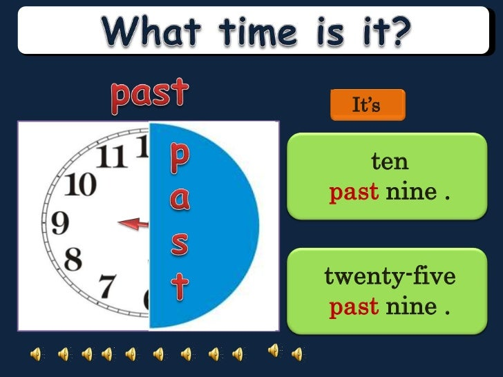 Telling the time. Ppt video online download.