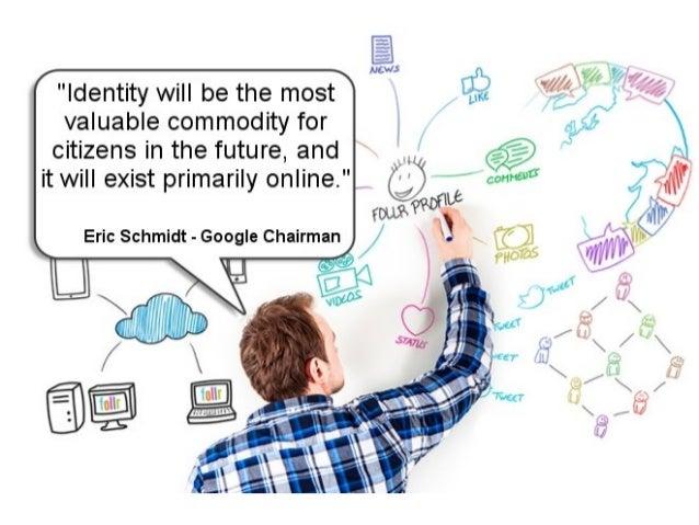 Performing digital identities
