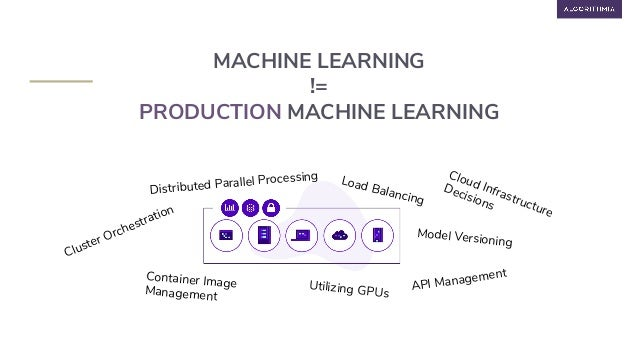 Rsqrd AI: From R&D to ROI of AI Slide 2
