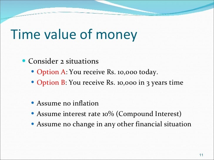 How To Convert Value At Risk To Different Time Periods