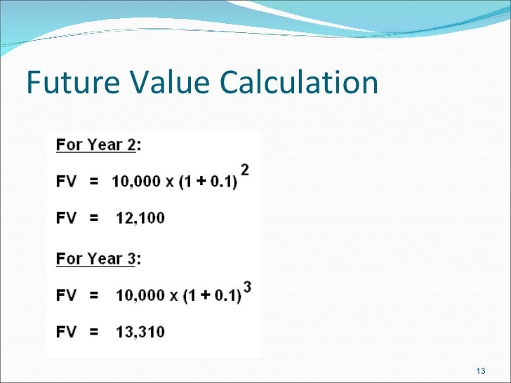 Calculates a table of the future value and interest of periodic payments.