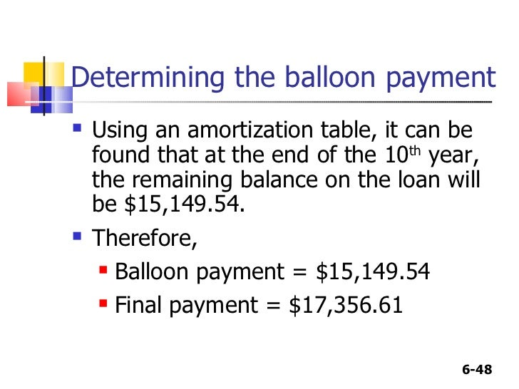 Time value of money for 10 year amortization table