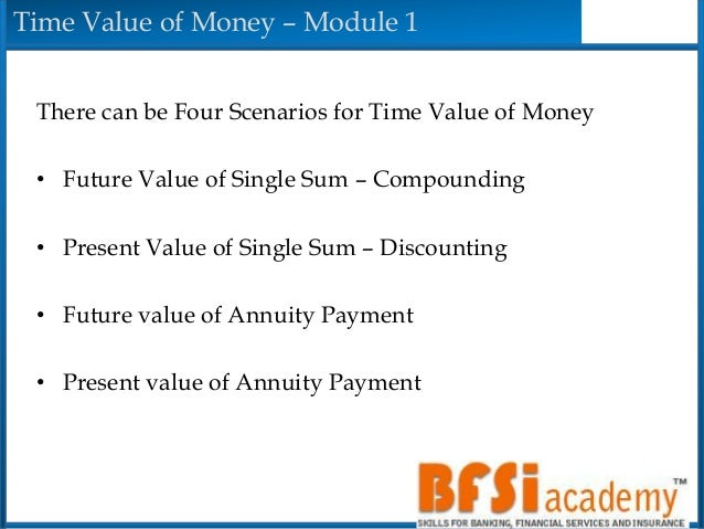 Time Value Of Money: Determining Your Future Worth