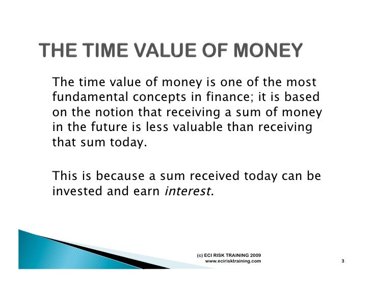 Time Value of Money Overview