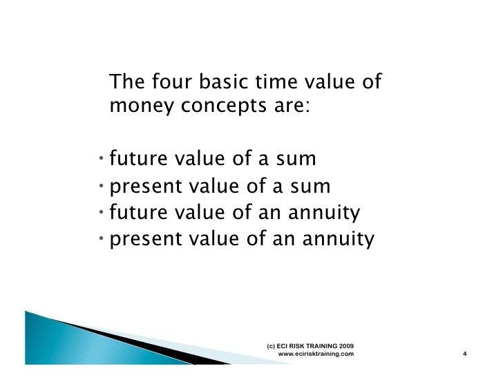 Capsim Simulation Bond Market Summary Explanation