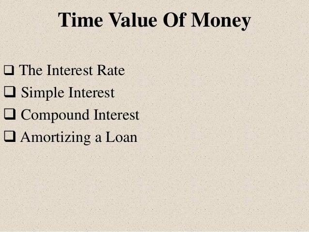 Time Value of Money (Financial Management) Slide 3