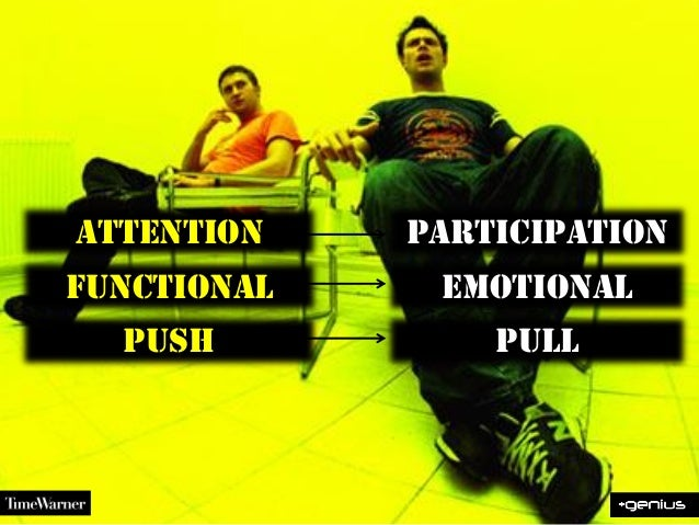 participationEMOTIONALPullattentionFunctionalPush