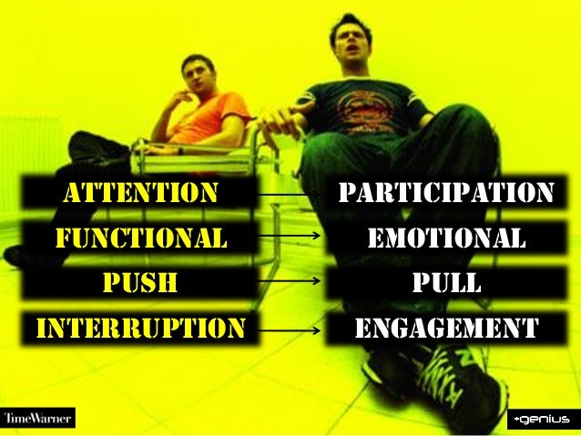 participationEMOTIONALPullEngagementattentionFunctionalPushinterruption