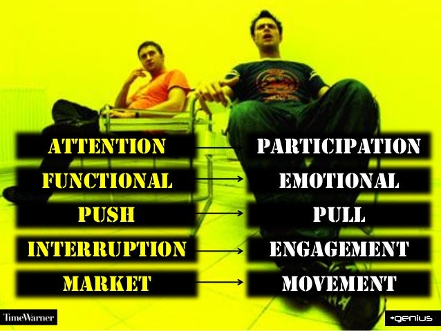 MovementparticipationEMOTIONALPullEngagementmarketattentionFunctionalPushinterruption