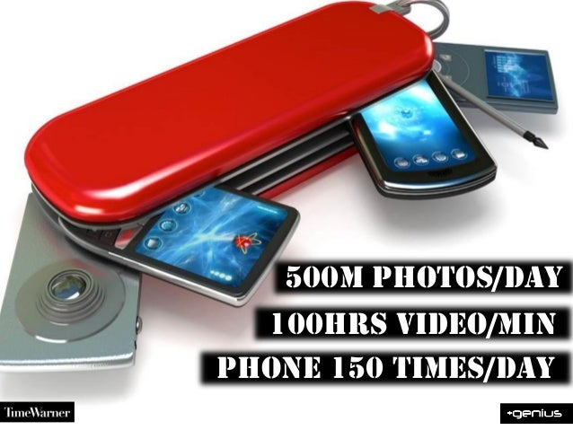 500m photos/day100Hrs video/minphone 150 Times/day