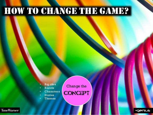 Contextinnovation• Enhancing• Collaborating• Personalising• Simplifying• ReframingChange theconceptChange theCustomerconte...