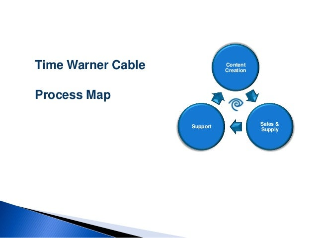 Time Warner Cable - Account Overview