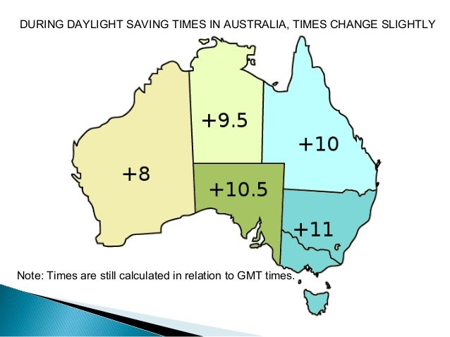 Time zones introduction map adelaide 9am 4 during daylight saving times gumiabroncs Gallery