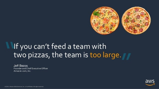 © 2018, Amazon Web Services, Inc. or its Affiliates. All rights reserved. If you can't feed a team with two pizzas, the te...