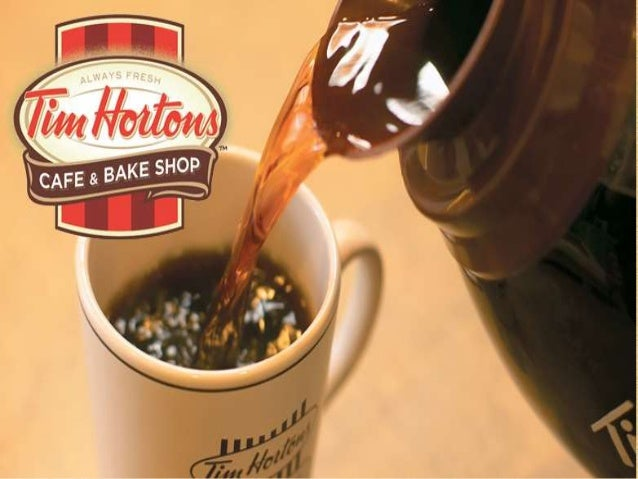 INTRODUCTION Tim Hortons was founded in 1964 in Hamilton, Canada. Major coffee brand in Canada and the US. 3,453 stores in...