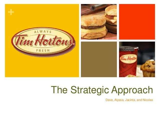 strategy tim hortons If tim hortons can come up with a better marketing strategy that will focus on what the customers like from dunkin' donuts that tim hortons also offers only better starbucks dunkin donuts' is a threat because of their strong brand image that they have in the united states.