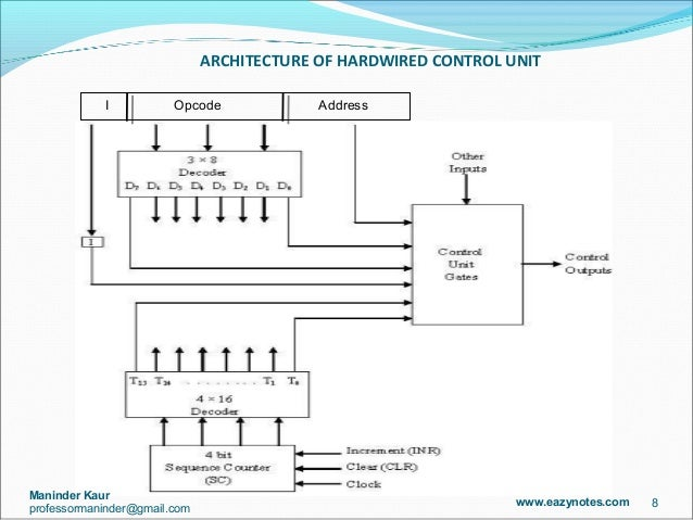 puters Data And Information furthermore Amd Carrizo Specifications Block Diagram Gets Published moreover Automatic Parking System Using Plc And Scada besides Lec04 Gpu Architecture together with Inside The Playstation 4 Motherboard  ponents Explained. on cpu logic diagram