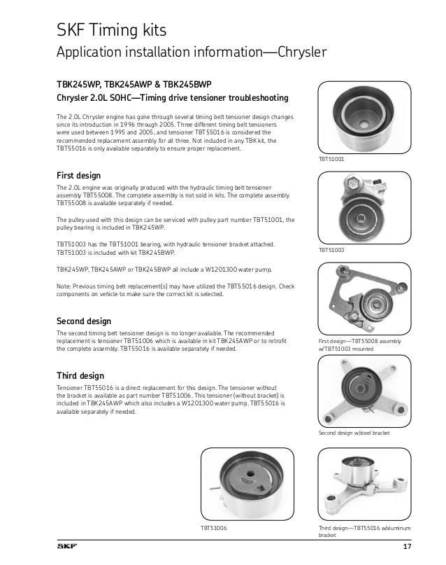 21  17 skf timing kits application installation