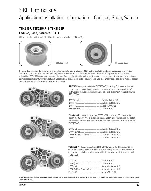 Timing Belt And Pulley Performance