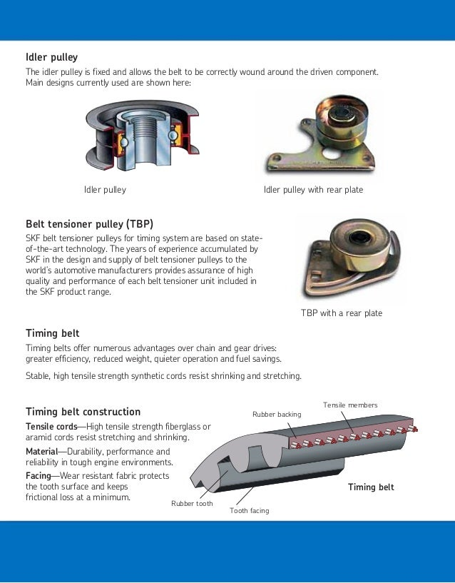 Timing belt and pulley design : Timing belt and pulley performance