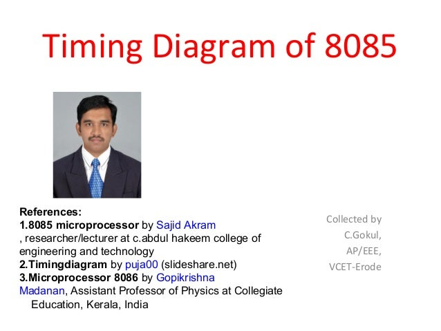 Timing Diagram of 8085  References: 1.8085 microprocessor by Sajid Akram , researcher/lecturer at c.abdul hakeem college o...