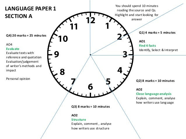 Timing for english paper 1