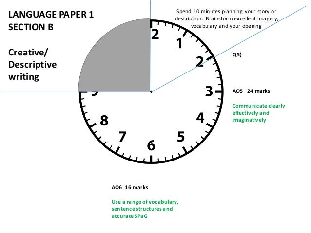 Aqa english language gcse paper layout