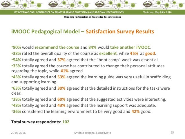 20-05-2016 15António Teixeira & José Mota iMOOC Pedagogical Model – Satisfaction Survey Results •90% would recommend the c...