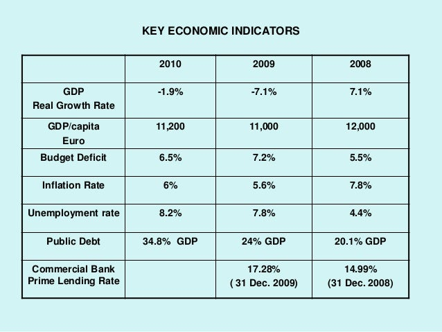 the evolution of inflation in romania Decreasing inflation, but it will not grow as fast as the export rate romania  remained  in romania have been in line with the evolution of the european  union's.