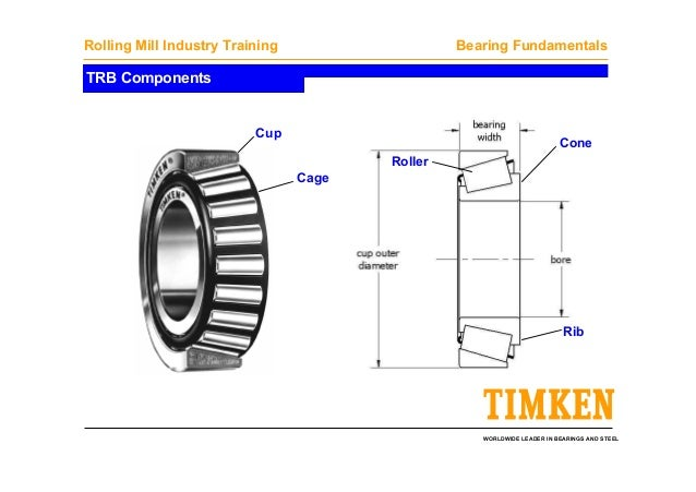 Timken Bearing Fundamentals