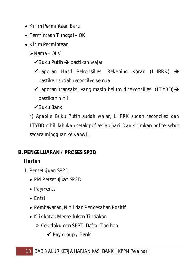 19 BAB 3 ALUR KERJA HARIAN KASI BANK   KPPN Pelaihari  Tanggal  Nilai tagihan *) Untuk SP2D Nihil atau SP2D dengan BO yg...