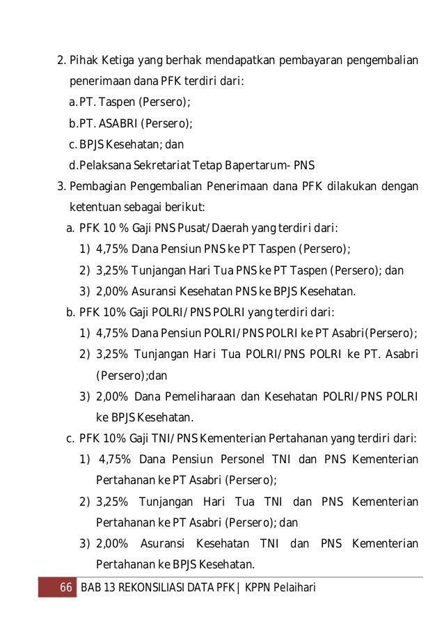 67 BAB 13 REKONSILIASI DATA PFK   KPPN Pelaihari d. PFK 2% Gaji Terusan PNS Pusat ke BPJS Kesehatan; e. PFK 2% Gaji Terusa...