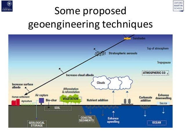 Greenhouse Gas Removal: Proposed Techniques to Remove