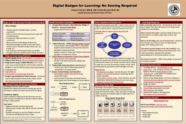 "Template provided by: ""posters4research.com"" Digital Badges for Learning: No Sewing Required Claudia Timmann, MSLIS, PhD &..."