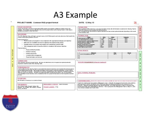 Lean Product Development on Toyota A3 Report Template