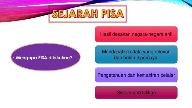 Image result for peperiksaan Team pisa