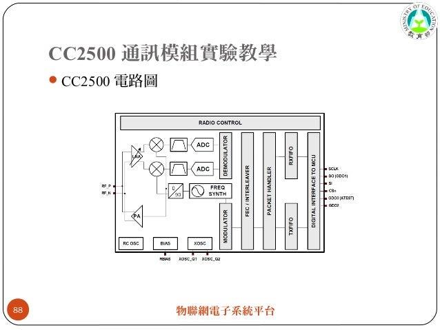 第三章Ti msp430平台介紹 v3
