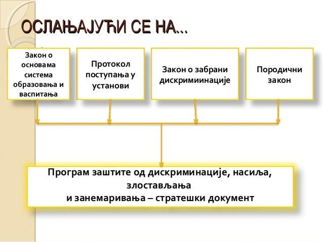 Tim za zastitu roditeljski sastanak Slide 2
