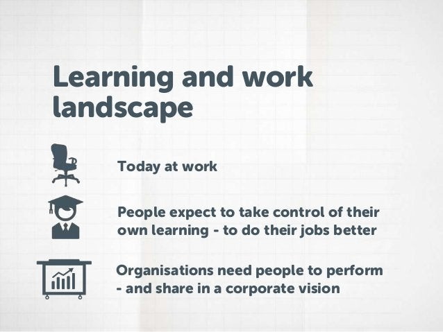 Learning and worklandscape    Today at work    People expect to take control of their    own learning - to do their jobs b...