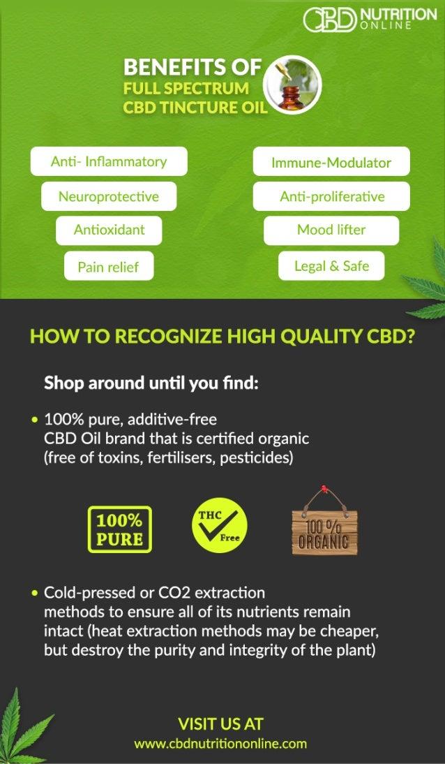 CBD Full spectrum Tincture Oil
