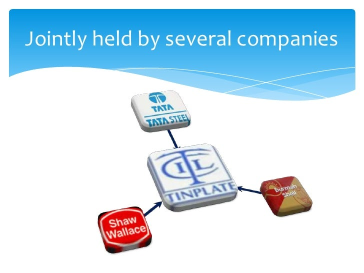 Tinplate Company of India Ltd.