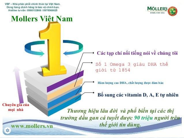 www.mollers.vn Mollers Việt Nam Các tạp chí nổi tiếng nói về chúng tôi Số 1 Omega 3 giàu DHA thế giới từ 1854 Hàm lượng ca...